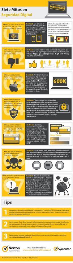[PQS] Para que sepan: 7 mitos sobre seguridad informática (Infografía)