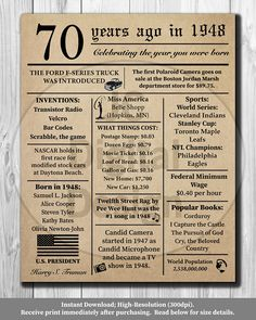 70th Birthday NEWSPAPER Poster, 1948 Facts INSTANT DOWNLOAD