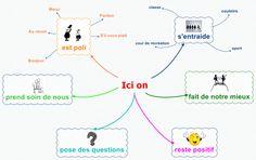 Synthétiser l'information et la communiquer par le graphisme