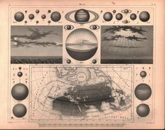 Planet Sizes and Orientation Antique Astronomy Print 1857