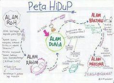 Allah Quotes, Muslim Quotes, Quran Quotes, Reminder Quotes, Self Reminder, Islam Muslim, Islam Quran, Doa Islam, Islamic Inspirational Quotes