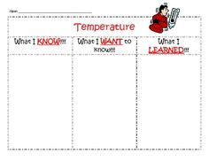 Weather Kwl Chart  Science    Chart Anchor Charts And