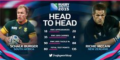 LET'S GET READY TO RUMBLE: Two seismic forces will meet today, only one will progress to the final #RWC2015 #RSAvNZL