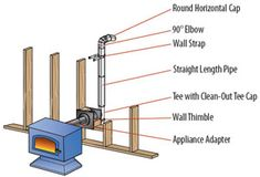 pellet stove installation - Google Search