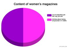 This is why I don't read any of those magazines. Mine are Runner's World, Bon Appetit and Whole Living...and Yoga Journal.