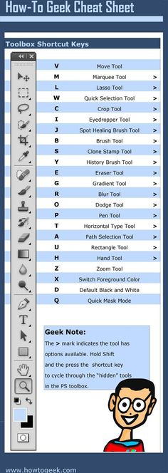geek cheat sheet for photoshoppery