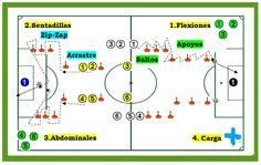 """Ejercicios en nuestra web: """"Circuito de fuerza en tres grupos"""" http://futbolenpositivo.com/?p=3188"""