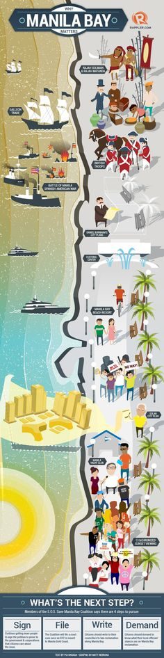 TOUCH this image: Manila Bay Timeline - 23 Jun by Rappler
