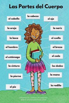 Dating significado EN Ισπανικά Συνδέστε τον μπάρμαν