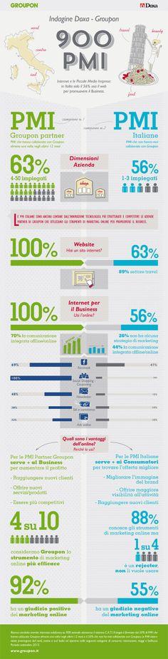 Solo poco più della metà delle PMI usa il Web per il proprio business