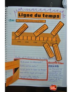 La ligne du temps à rendre plus interactive... Ap French, Learn French, Math Blocks, French Classroom, Classroom Language, School Subjects, Teaching History, Teaching French, Interactive Notebooks