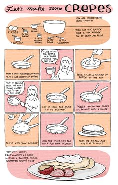 How to make crepes This is how I have been making my grandma's German pancakes for years.