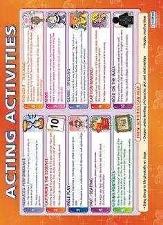 Acting Activities Posters