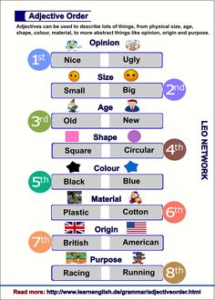 Adjective Order English Teaching Materials, Teaching English Grammar, Grammar And Vocabulary, English Language Learning, English Vocabulary, English Exam, English Games, English Lessons, Learn English