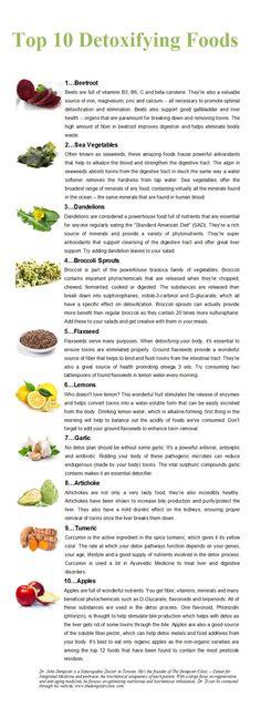 Top 10 Detoxifying (ORGANIC) Foods :)