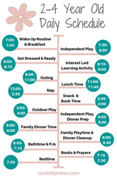 The Perfect Daily and Weekly 2-4 Year Old Schedule - Our Daily Mess