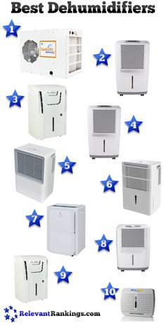 Reviews of the top 10 best dehumidifiers as rated by relevantrankings.com
