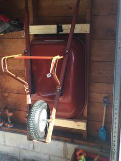 My wheelbarrow storage