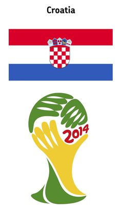 FIFA World Cup 2014 – Croatia | Download iphone 5 Wallpapers, Wallpaper iphone 5