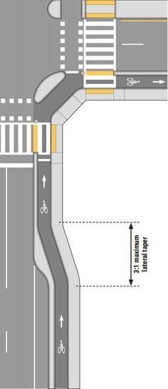 Junction design from Mass DOT's Separated Bike Lane Guide. Click image for link to full guide and visit the slowottawa.ca boards >> http://www.pinterest.com/slowottawa