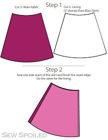 Sew Spoiled: How to Line an A-Line Skirt Tutorial