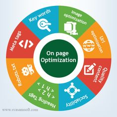 #Onpage_optimization is the effective and essential #seo technique to generate #website traffic. Leave your website to #Svasamsoft for onpage #optimization