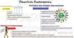 Web 2.0 - TIC´s na Educação Ensino Presencial e a Distância: 20/07/14 - 27/07/14