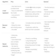 best-machine-learning-cheat-sheets