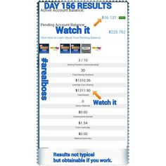 Day 156 Results  #AREALBOSS  #onlinemarketing  #advertising