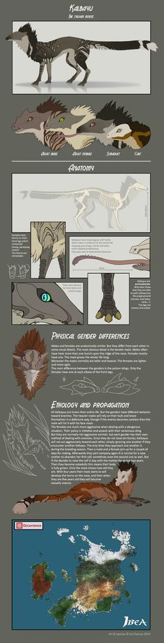 These are creatures of Ibea, where the Salikos live. Kalbayus are not enemies or prey of salikos. Just co-existence. More about Ibea and Salikos: Gosh, this sheet lazed around over an half year on ... http://grypwolf.deviantart.com/art/Species-reference-sheet-Kalbayu-427310725