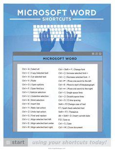 Microsoft Word Keyboard Shortcut PC Printable by brigetteidesigns