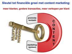 sleutel tot financiele groei Arend Landman