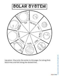 The Solar System: Planets Wheel Interactive Notebook Activity – Science, Physics and Astronomy News Solar System Worksheets, Solar System Activities, Solar System Crafts, Solar System Planets, Planets Activities, Space Activities For Kids, Science Experience, Solar System Projects For Kids, Planet For Kids