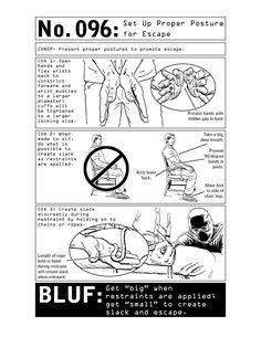 Self Defense and Street Fight Psychology Survival Life Hacks, Survival Prepping, Survival Skills, Wilderness Survival, Emergency Preparedness, Survival Gear, Self Defense Moves, Self Defense Techniques, Tactical Survival