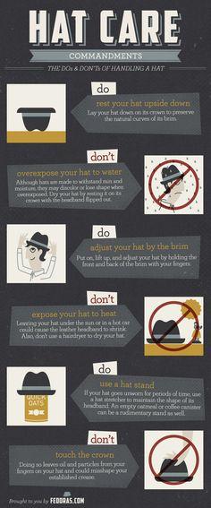 Hat Care Commandments | fedoras.com -- good to know!