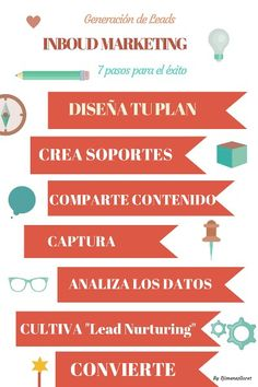 Genera leads. 7pasos para el éxito Marketing, Led, Social Networks, Messages