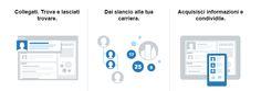 La prossima volta che ti collegherai su #linkedin noterai che non c'è più il #grafico con l'andamento delle visite al tuo #profilo. Cos'è successo? Linkedin ha introdotto finalmente gli #analytics e ora le informazioni su chi ha visionato il tuo account sono più dettagliate in termini di città di provenienza, settore e #keyword di ricerca. #linkedintips #linkedinprofile