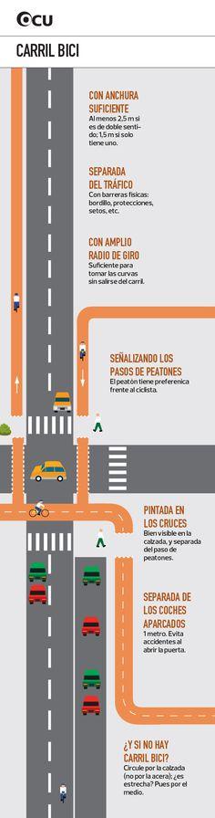 Dar pedales por la ciudad puede ser todo un deporte de riesgo. A menudo los ayuntamientos ignoran a los ciclistas urbanos. Estos son los requisitos que debe cumplir un carril bici.
