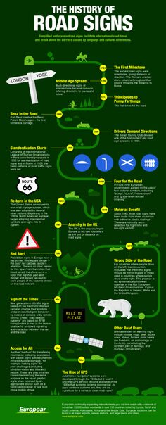 The History of Road #Signs (#infographics)