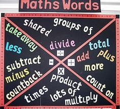 math words- would love to do this with students having the ability to sort