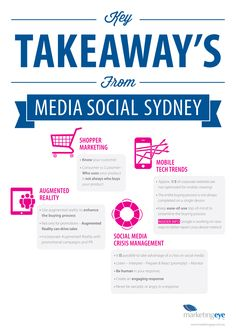 We've put together an infographic on the key media, social marketing and mobile takeaways from a recently attended event - Media Social Sydney. #infographic #design #media