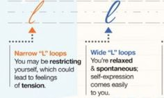 What does your handwriting say about you? Study finds more than 5,000 personality traits are linked to how we write