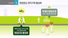 국민권익위원회 2013 모션인포그래픽