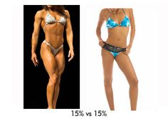 15% female body fat comparison: muscle vs. fat.