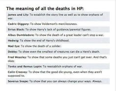 The meaning of the deaths