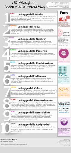 Le 10 Leggi fondamentali del Social Media Marketing