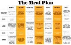 MIND Diet Meal Plan