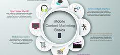 Mobile ist auf dem Weg, der dominierende Kanal im digitalen Marketing zu werden. Das ist nicht mehr aufzuhalten. Content Marketer sollten deswegen ...