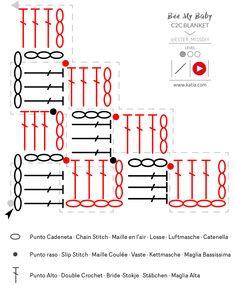 Filet Crochet, Crochet Bee, Crochet Quilt, Crochet Mandala, Crochet Diagram, Crochet Chart, Crochet Bedspread, Crochet Motif, Crochet Square Patterns