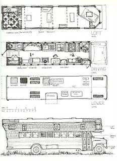 Blog: Home Is Where The Bus Is  Interior plans from Rolling Homes: Handmade Houses on Wheels by Lidz, 1979.
